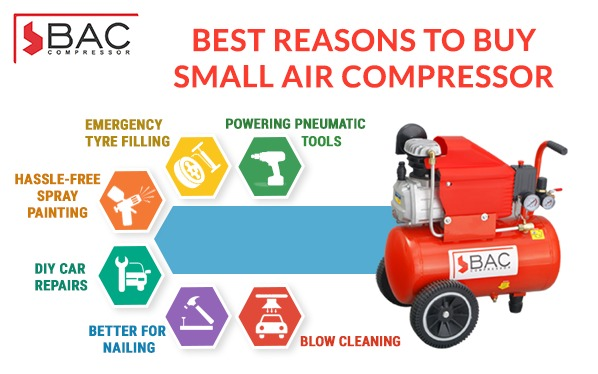 Portable air compressor manufacturers in India